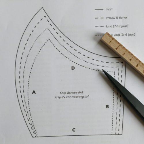 Mondmasker fournituren